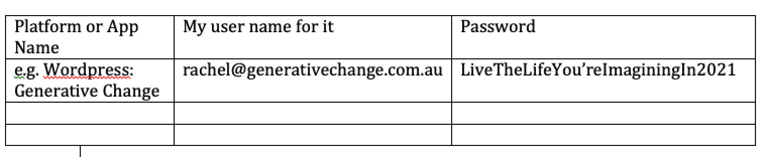 Three column table Generative Change Life Changing Coaching Online and by phone